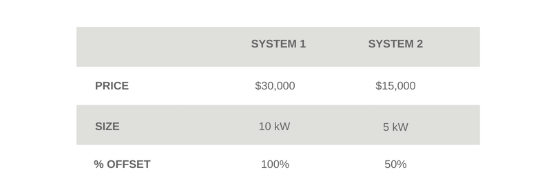 solar panel system price.png