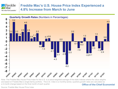 August Economic Outlook