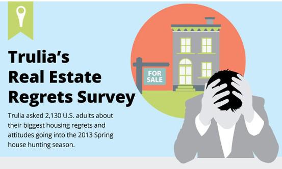 Real Estate Regrets