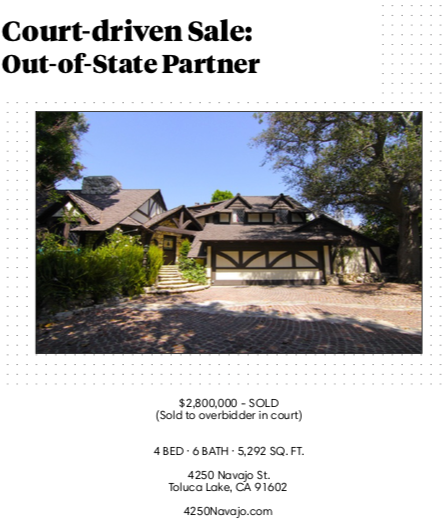 Our client, a bankruptcy attorney based in Florida, had this out-of-state property and needed agents with bankruptcy experience and a sterling reputation for getting local properties sold. Through a referral by another attorney we work with, they found the right partner in Urban Hillsides. The client was rewarded with expert negotiation and communication for all sides; particularly with the debtor who eventually moved.  Soon afterwards, UH prepared the property and marketed on a level far above the norm for a distressed sale. Urban Hillsides never loses sight of what's required to maximize the return on a sale.