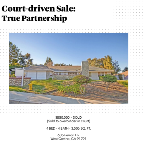 When we provided the trustee a value on Ferrari Lane it was identified the property was already listed and showed in pending status. We also noticed that the price was well below market value. Once it became clear that the property would be sold we visited the property for an onsite inspection. We determined that roughly $3,000 in work would add about $100,000 to current list price. We agreed to do the repairs and get paid at the close of escrow.  We were confident that our assessment was accurate and were willing to invest the money to make it happen.  The previous listing had a green pool, unkept yard and a house in terrible condition. We convinced the debtor, who was living in the property throughout the process, to help clean up. We hired the right people to get the work done and marketed the property still as a distressed sale(bankruptcy), but in the best shape possible. The results were multiple offers up front and overbidders in court. The property sold for just over 100K over previous price.