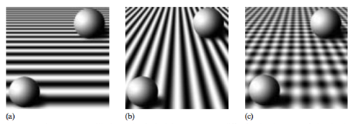 Size-constancy illusion. Identical globes appear to differ in size because of the depth indicated by the texture pattern on which they are superimposed. The texture patterns used are (a) a horizontally oriented luminance sine-wave grating at a slant angle of approximately 75 degrees, (b) a vertically oriented grating at the same slant angle, and (c) a plaid comprising a summation of the previous two. The images are best viewed monocularly through an aperture.