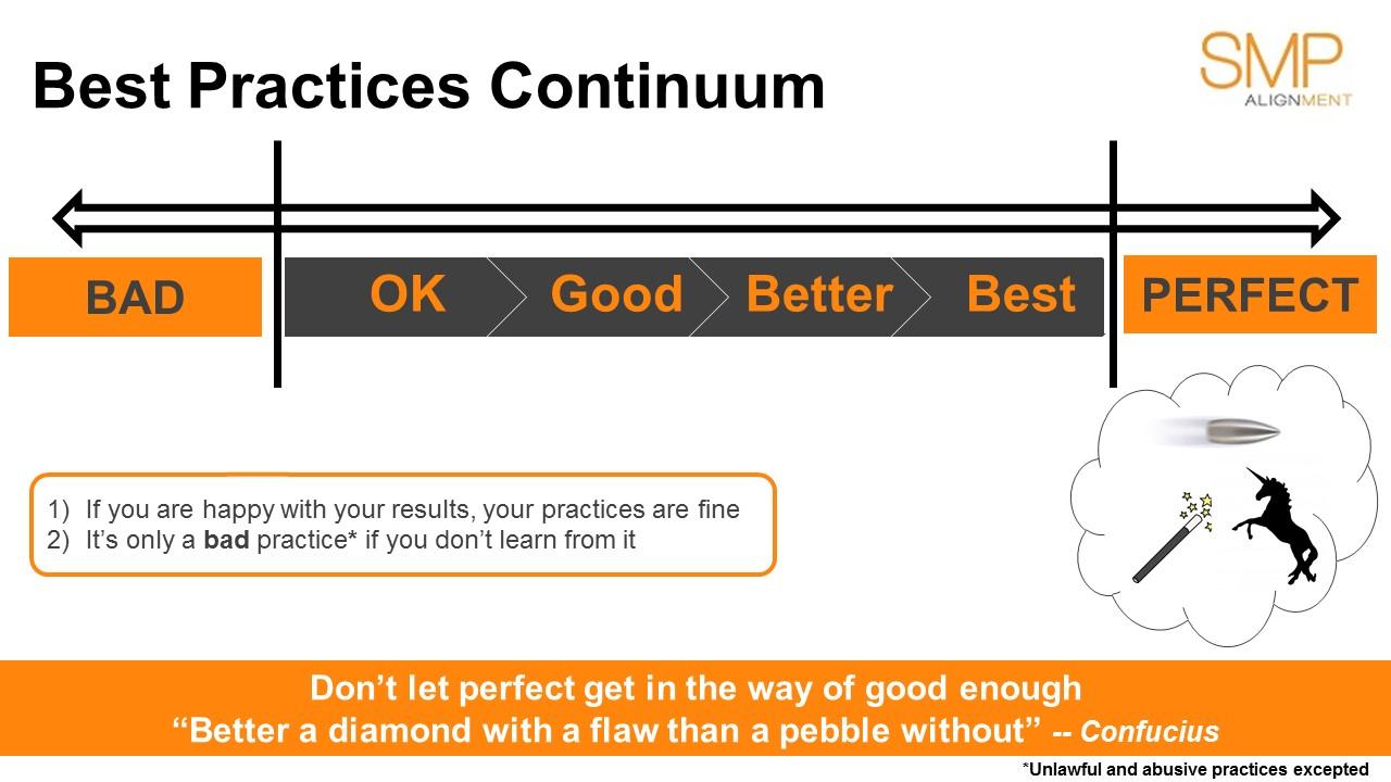 Infographic Best Practices Continuum