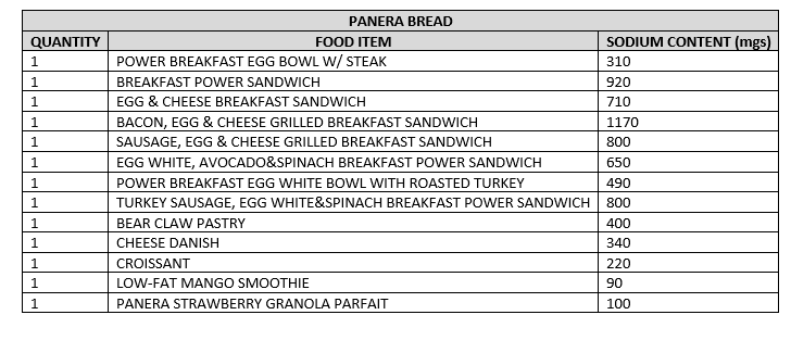 sodium chart - common breakfast items2.png