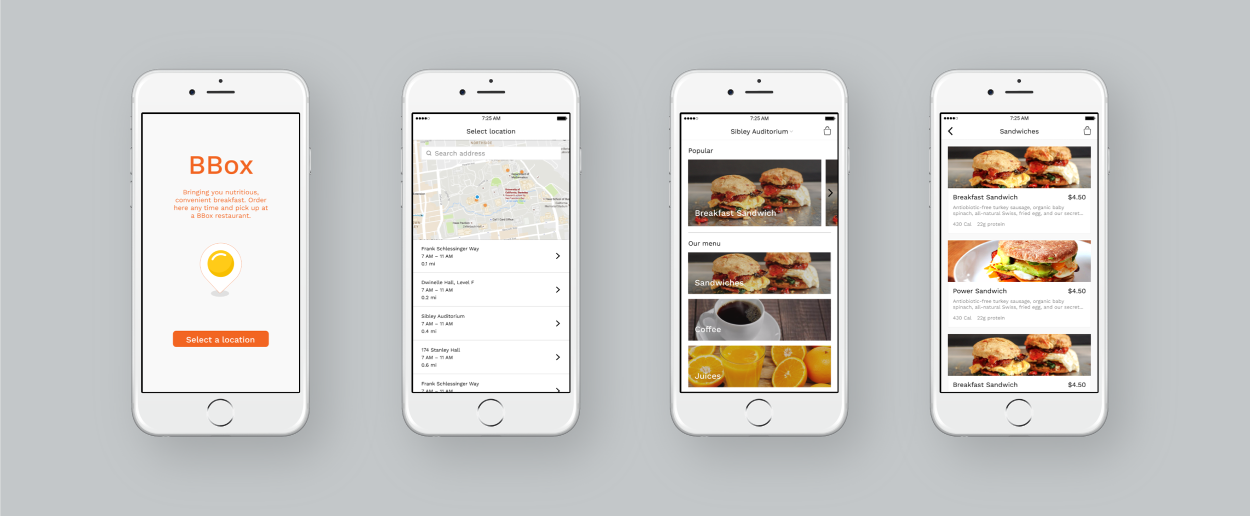 Iteration of screens for ordering app