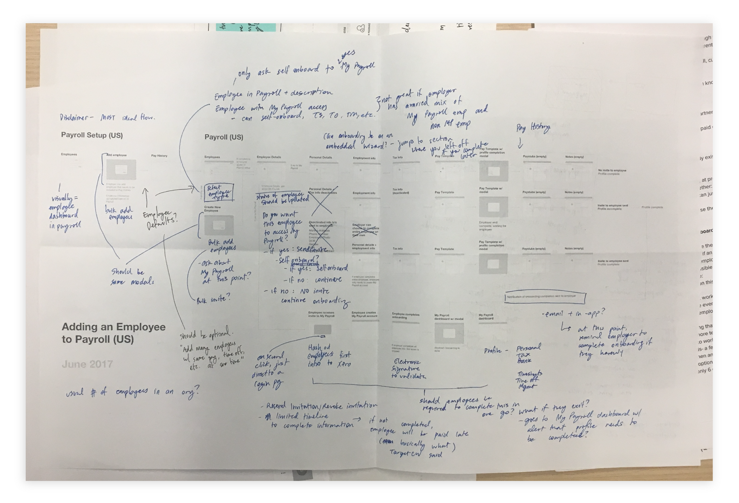 Figuring out high-level flow for onboarding an employee