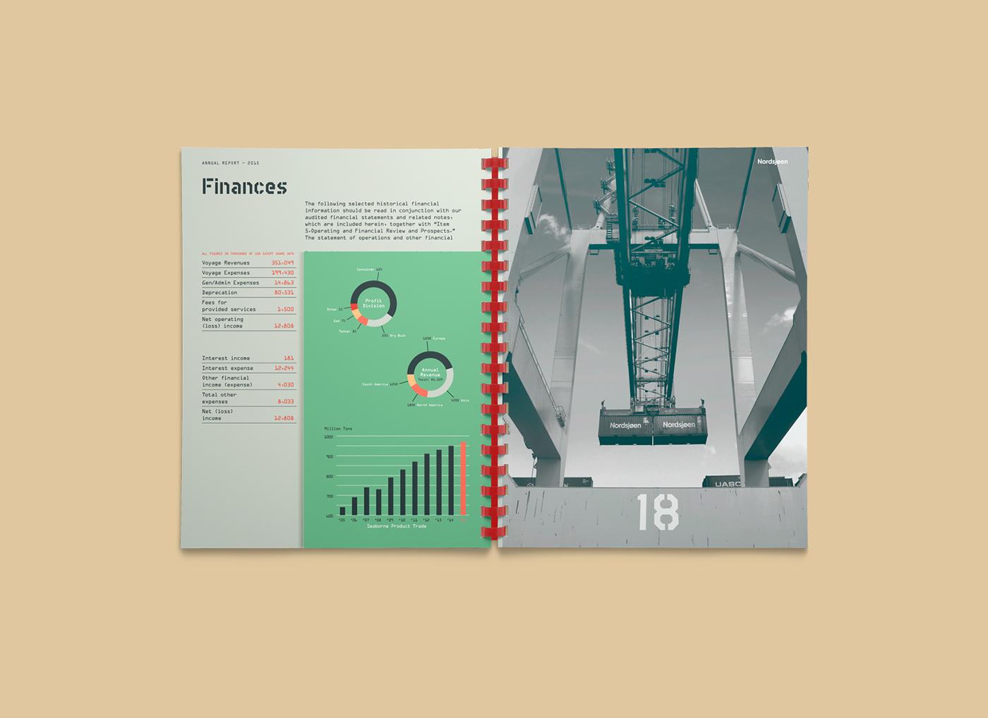 nordsjøen-annual-report--intent-award-for-print-design--honourable-mention--jesse-ellingson-09.jpg