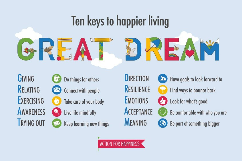 10-ways-to-happiness-846x564.jpg