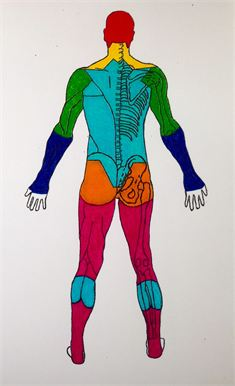 Key Point Therapy body map of pain regions - back