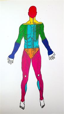 Key Point Therapy body map of pain regions.- front