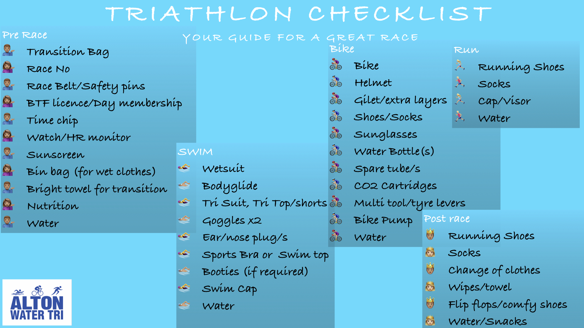 Alton Triathlon Checklist.001.jpeg