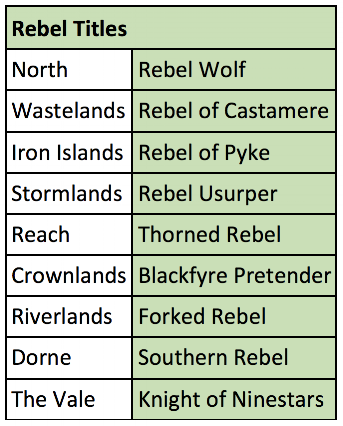 Rebel Phase Titles.png