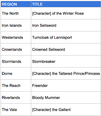 Sellsword Phase Titles.png