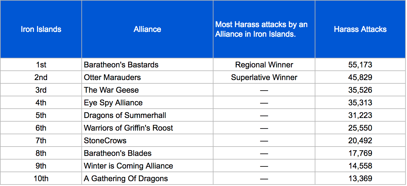 Sellsword Iron Islands.png