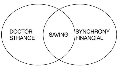 Ven+diagram.jpg