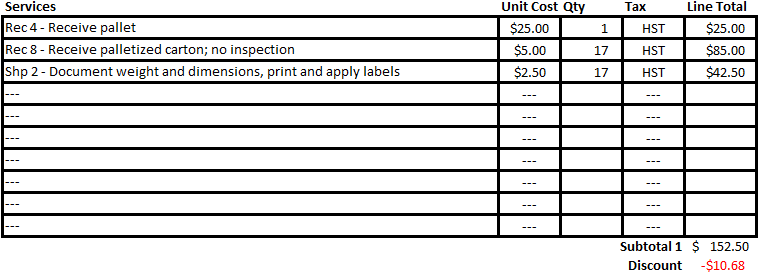 Example 2: Reception without inspection - Pallets. 505 items with a unit cost of C$0.32