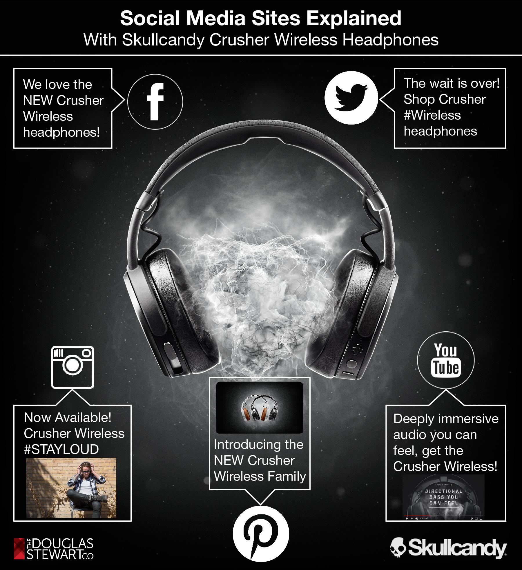 Social Sites Infographic.jpg