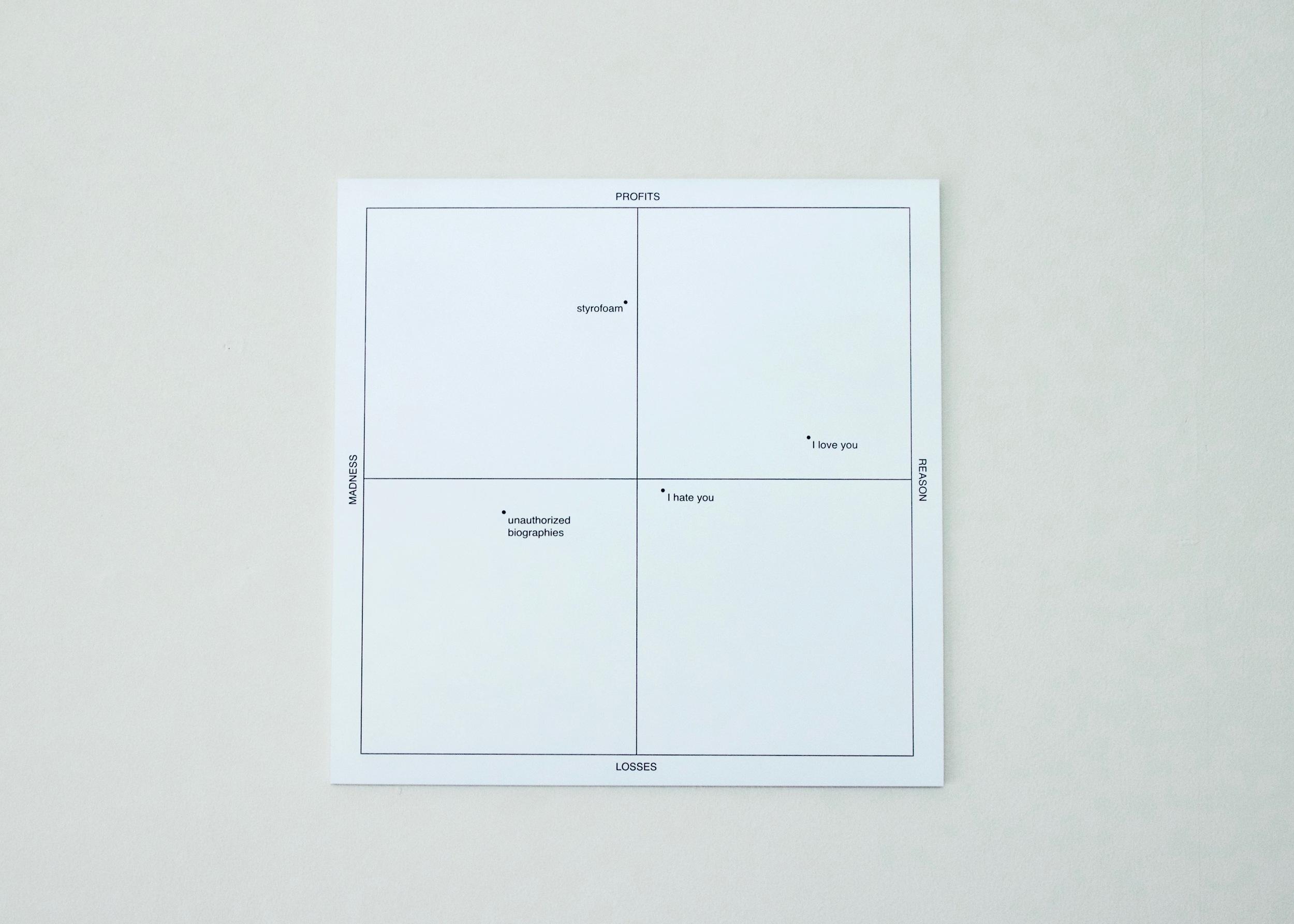 Stephanie Brooks, Profits/Losses  , 2001          etched zinc, enamel |  10 x 10 in.