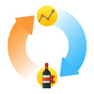measurable-feedback-loop