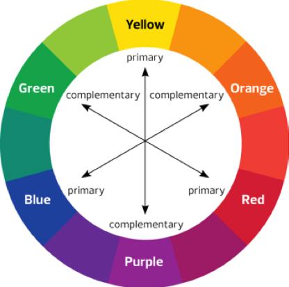 Colour 2.png