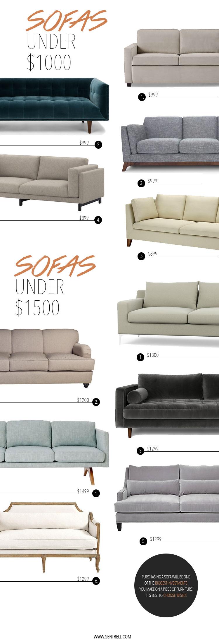 Sofas Under $1000 and Sofas Under $1500