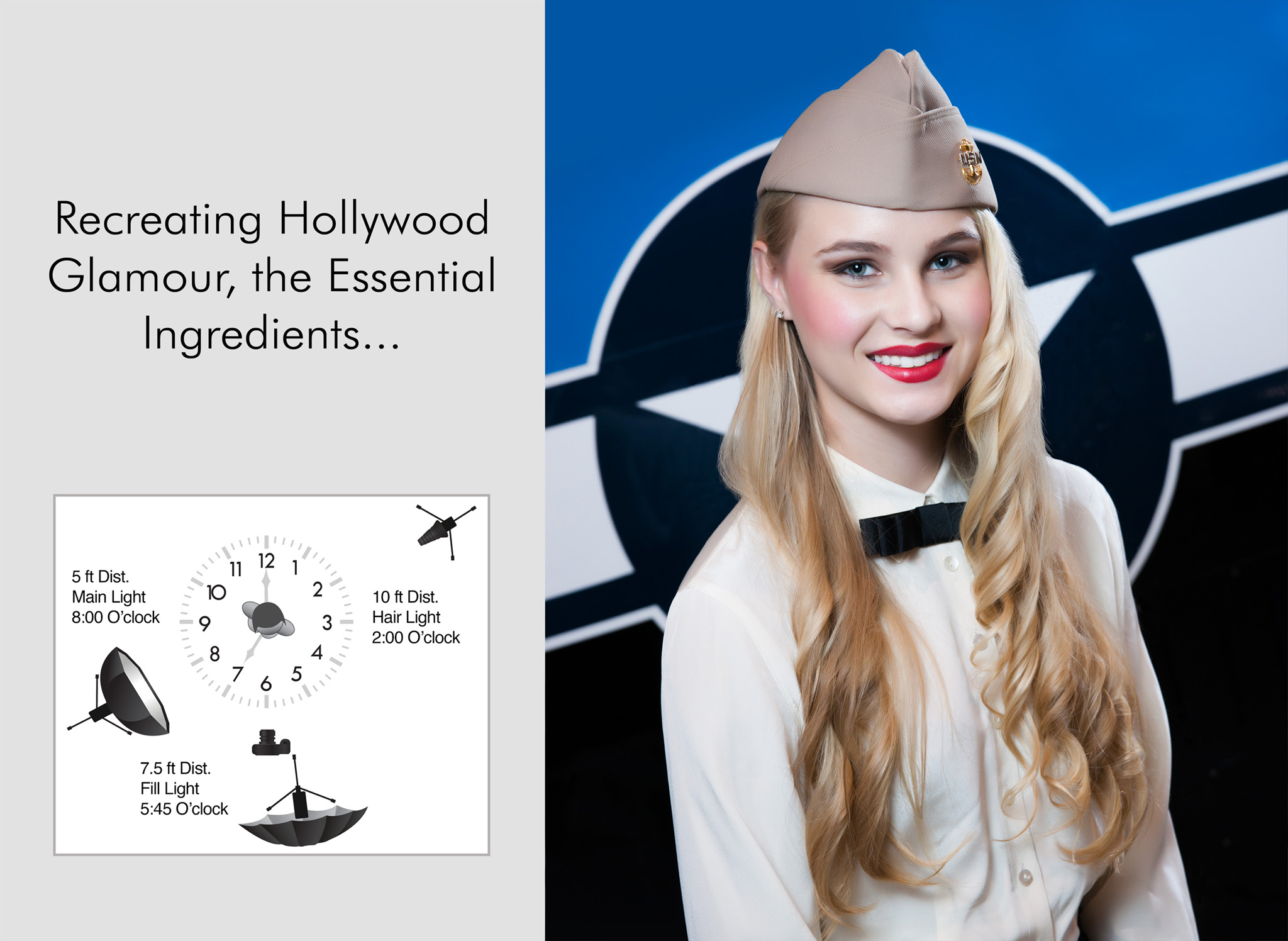 In this title photo Shannon Feeney depicts a classic photo of Veronica Lake.
