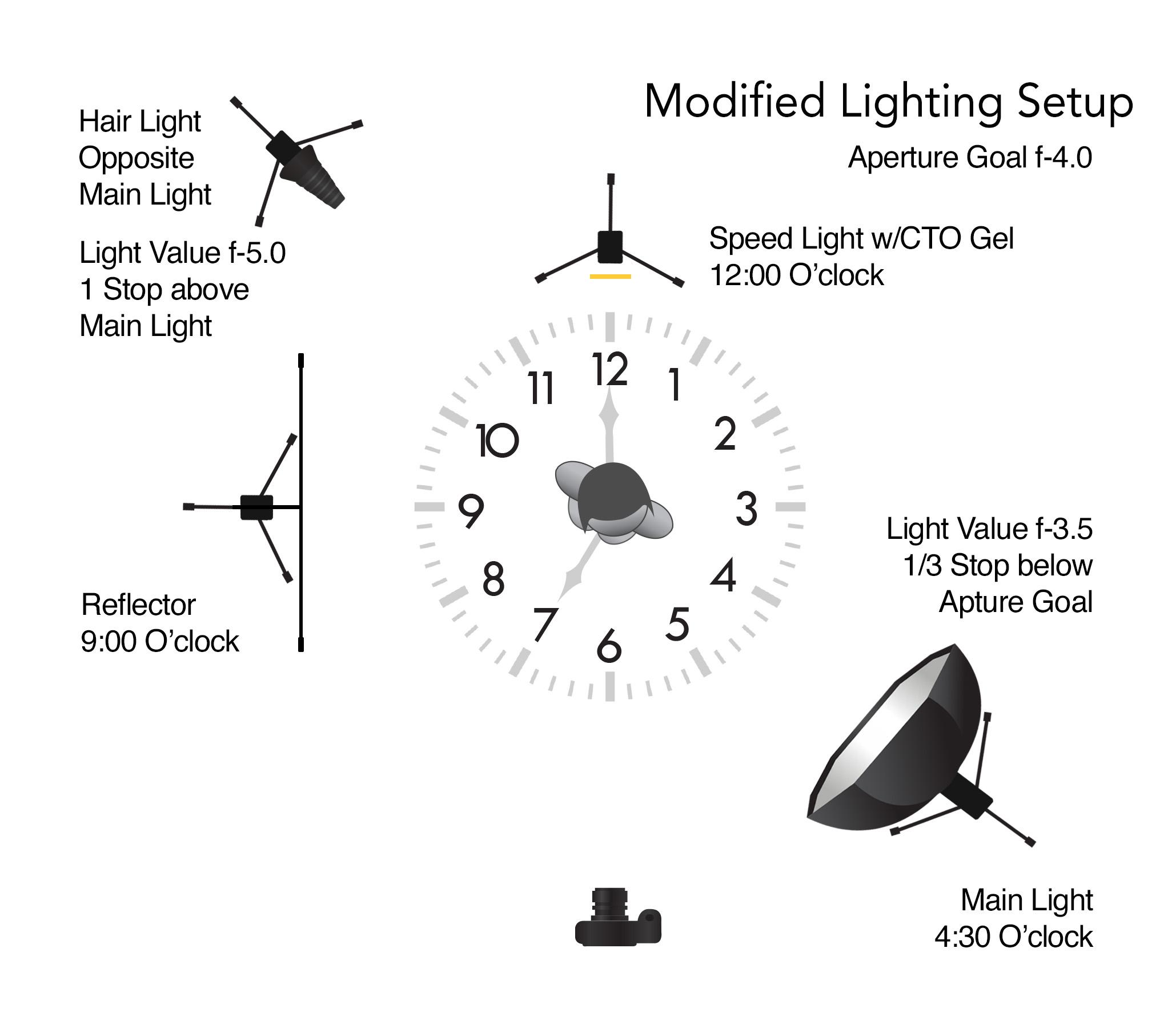 Lighting Diagram Jesús Padilla-mod1.jpg