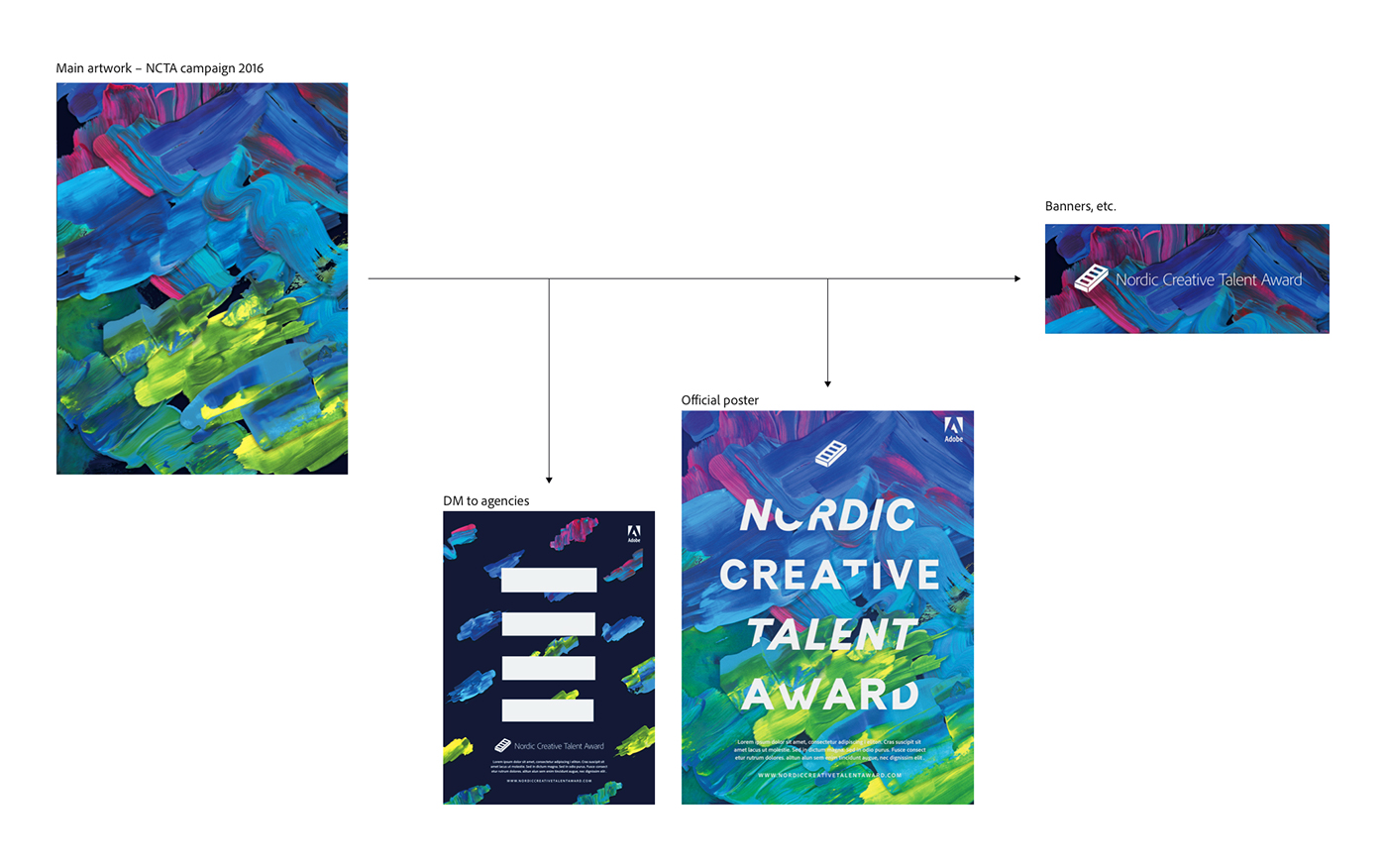 M: Finally we landed a look including a poster, a DM and the two patterns. The whole process took give an take one week from the first sketch to the finals.