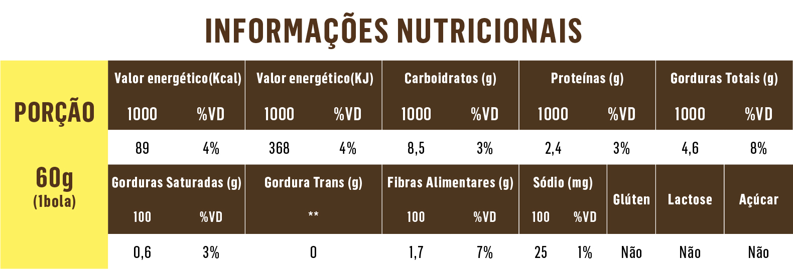 Tabela_Castanha do Para_Stevia-01.jpg