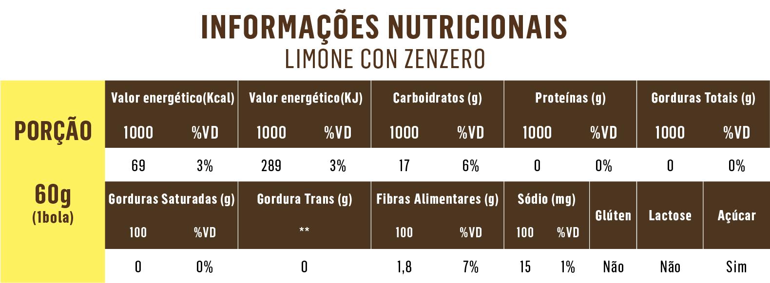 Tabela_Limone Con Zenzero