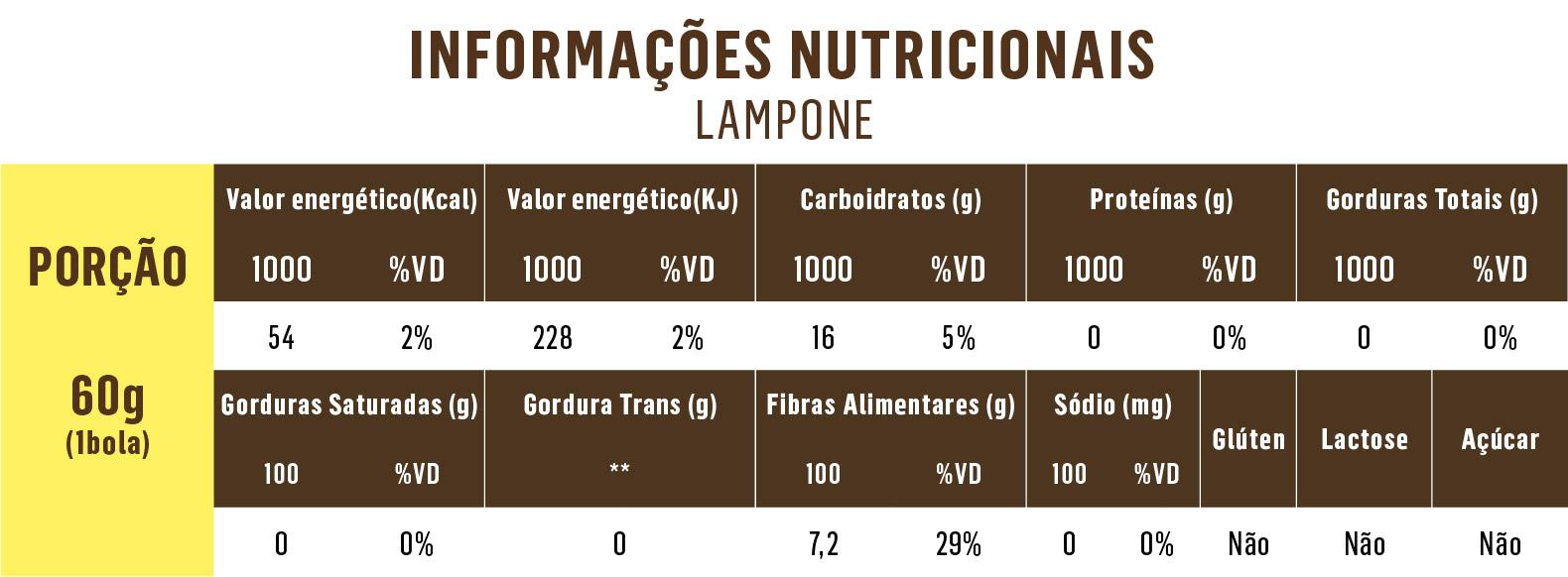 Tabela_Lampone Stevia