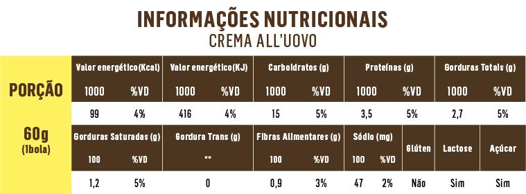 Tabela_Crema All Uovo