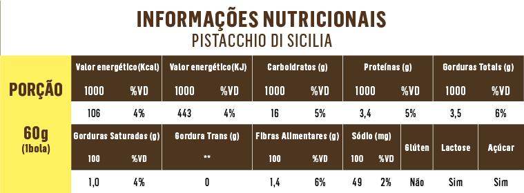 Tabela_Pistache.jpg