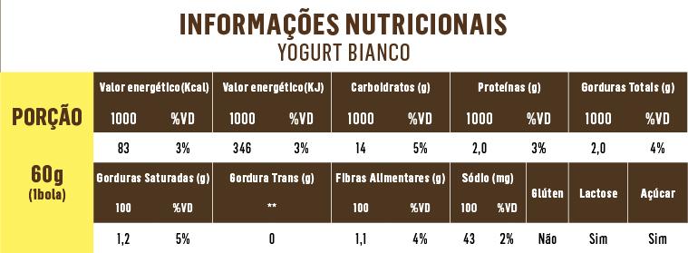 Tabela_Yogurt Bianco
