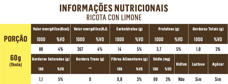 Tabela_Ricota con Limone.jpg