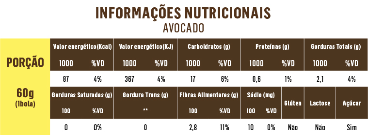 Avocado_Tabela-100.jpg