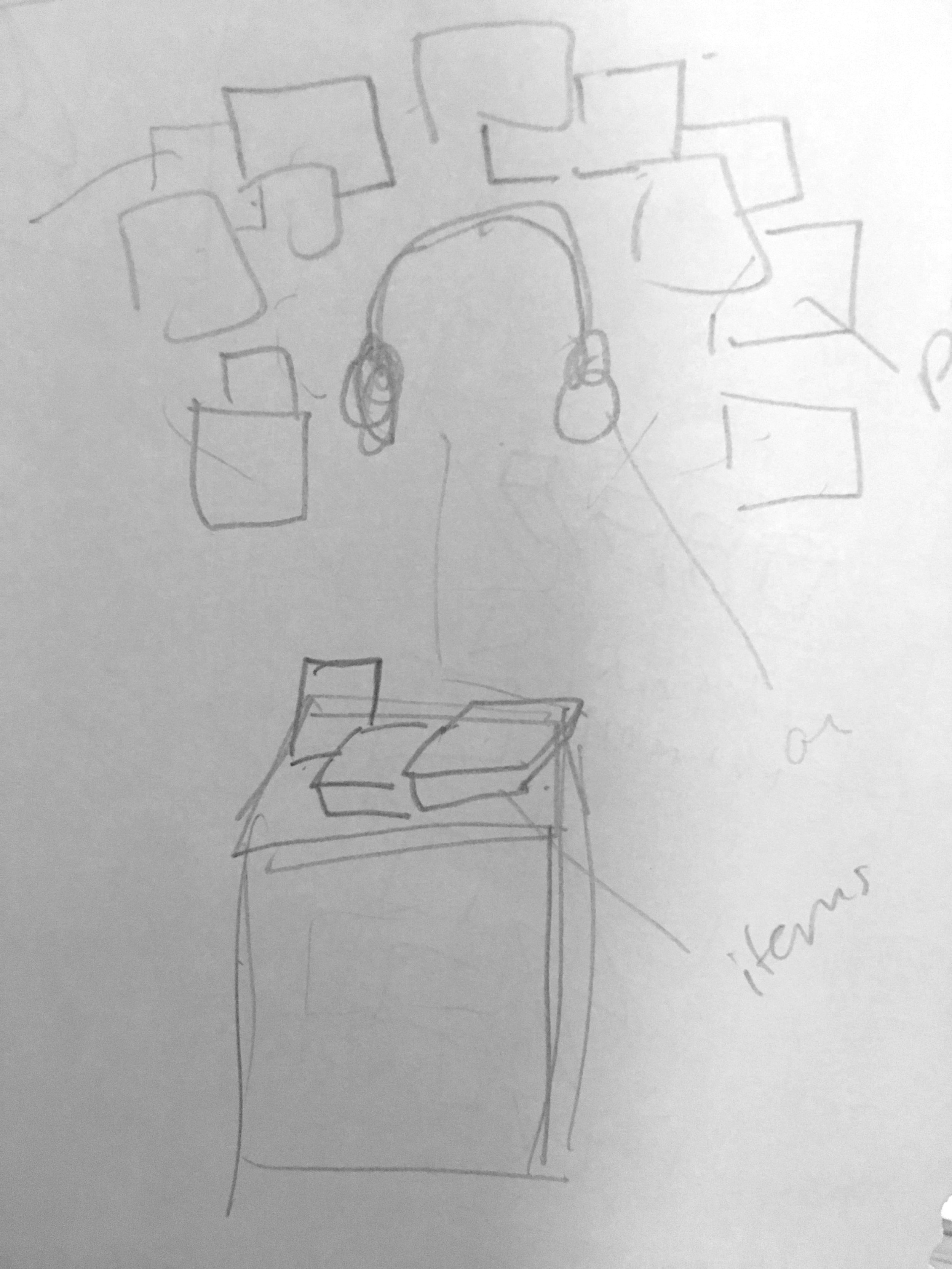 Listening station sketch with objects from Abby - her books and notes from our field research with quotes posted on eye level.