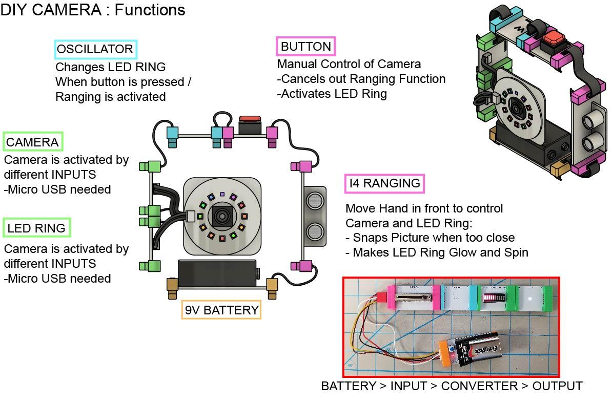01A_Camera_board_design.jpg
