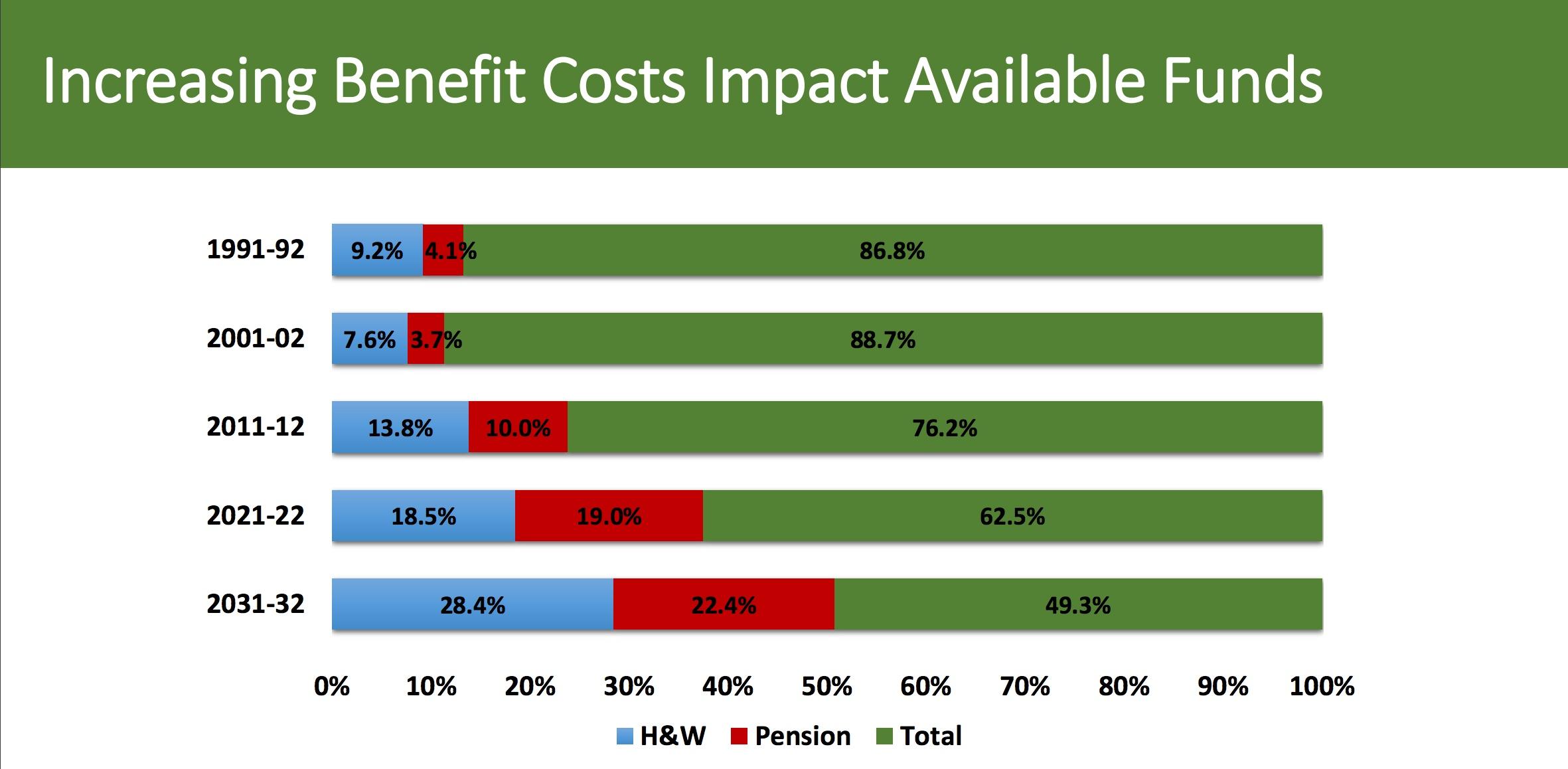 Benefit Impact.jpeg