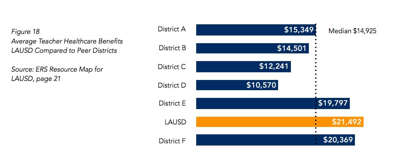 Teacher Healthcare Benefits: Hard Choices Report
