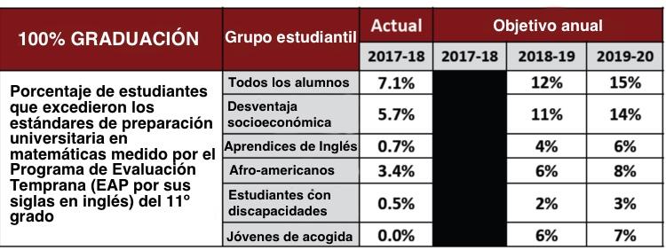 bw-6.13.19-2-graph-spanish.jpg