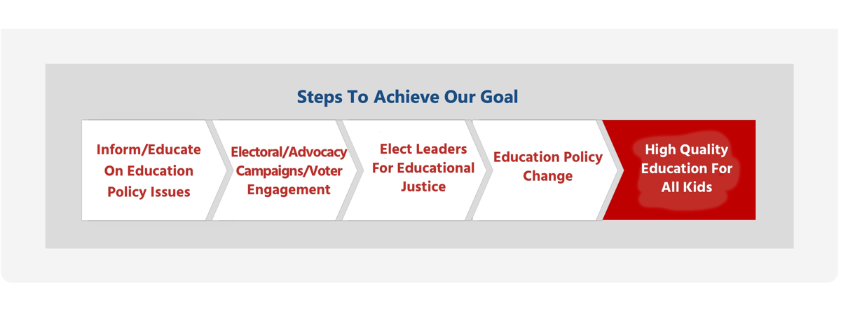 Speak Up Strategy V5-3-steps-to-achieve-only-1.png