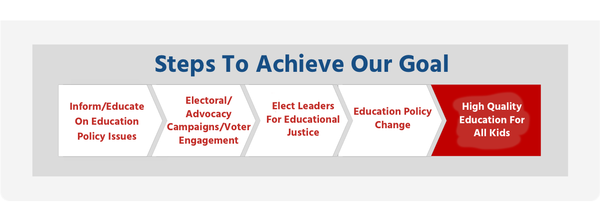 Speak Up Strategy V5-steps-to-achieve-only-2-bigger-text.png
