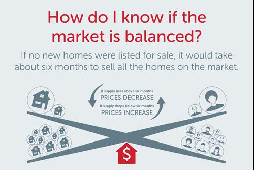 updated_balanced_market.png