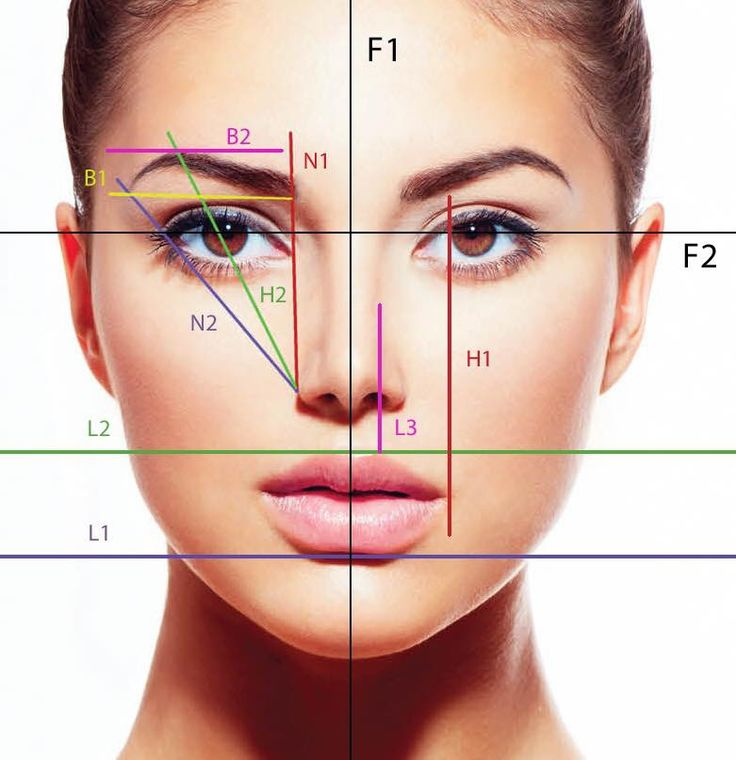 alt text meridian idaho eyebrow mapping