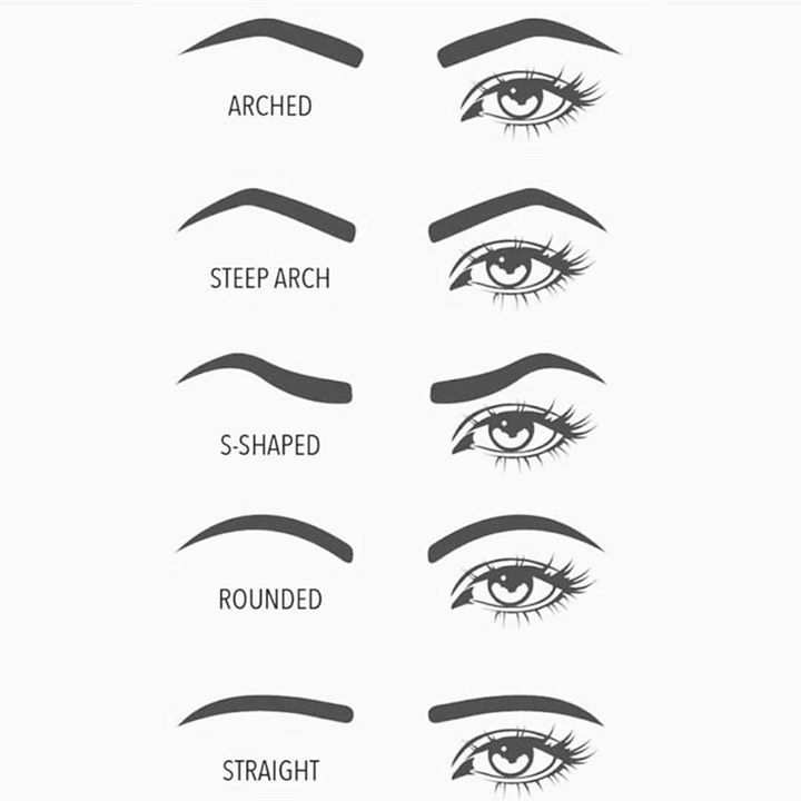 alt text meridian idaho finding the perfect shape for your microblading