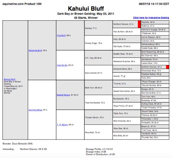 Kahalui Bluff.png