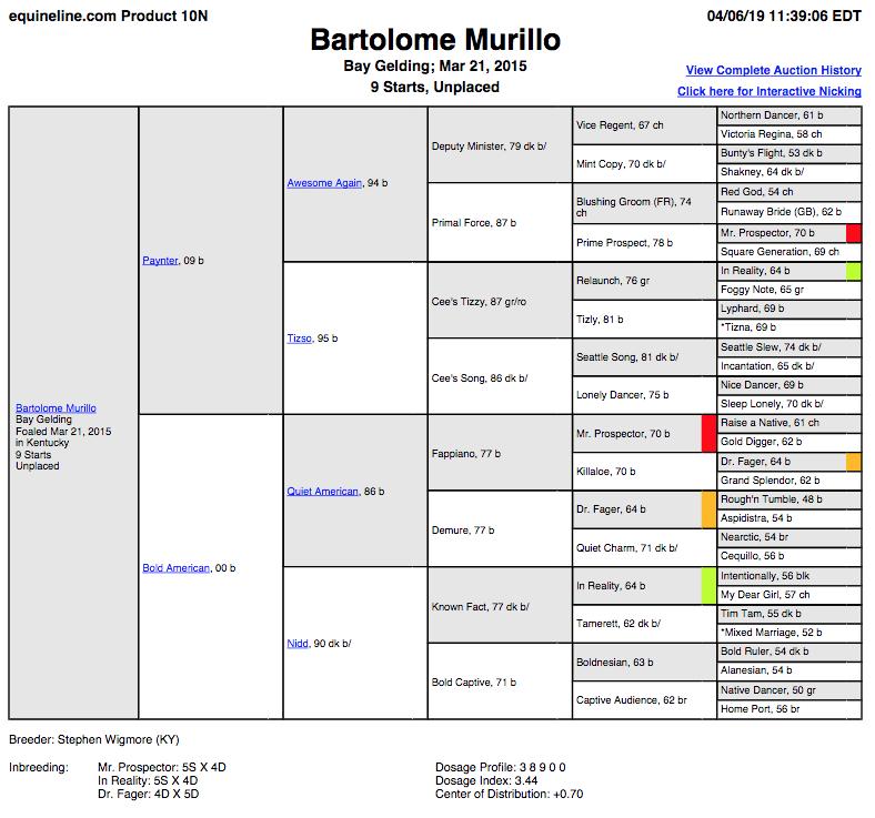 Bartolome Murillo.png