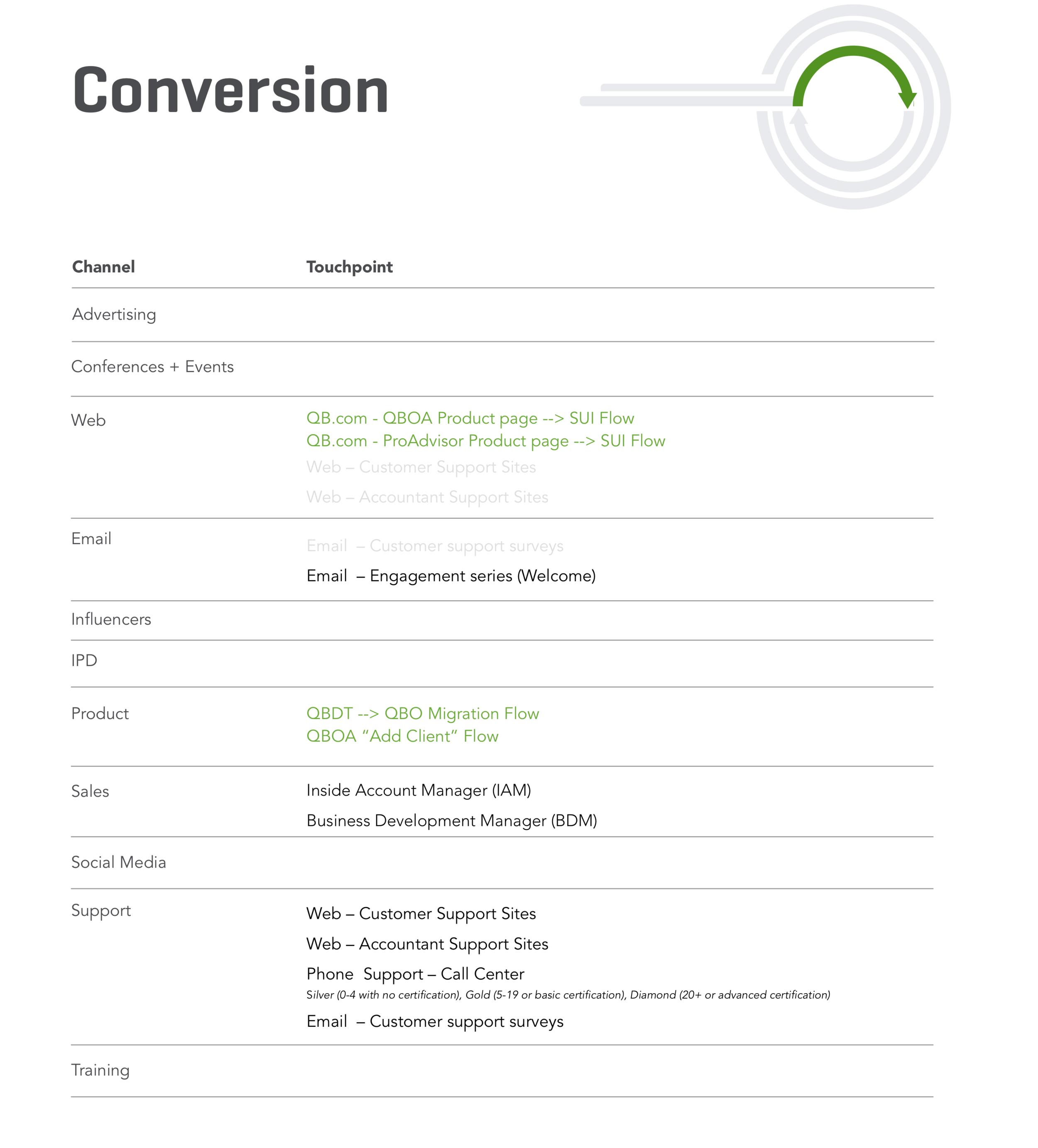 Conversion_AP.png