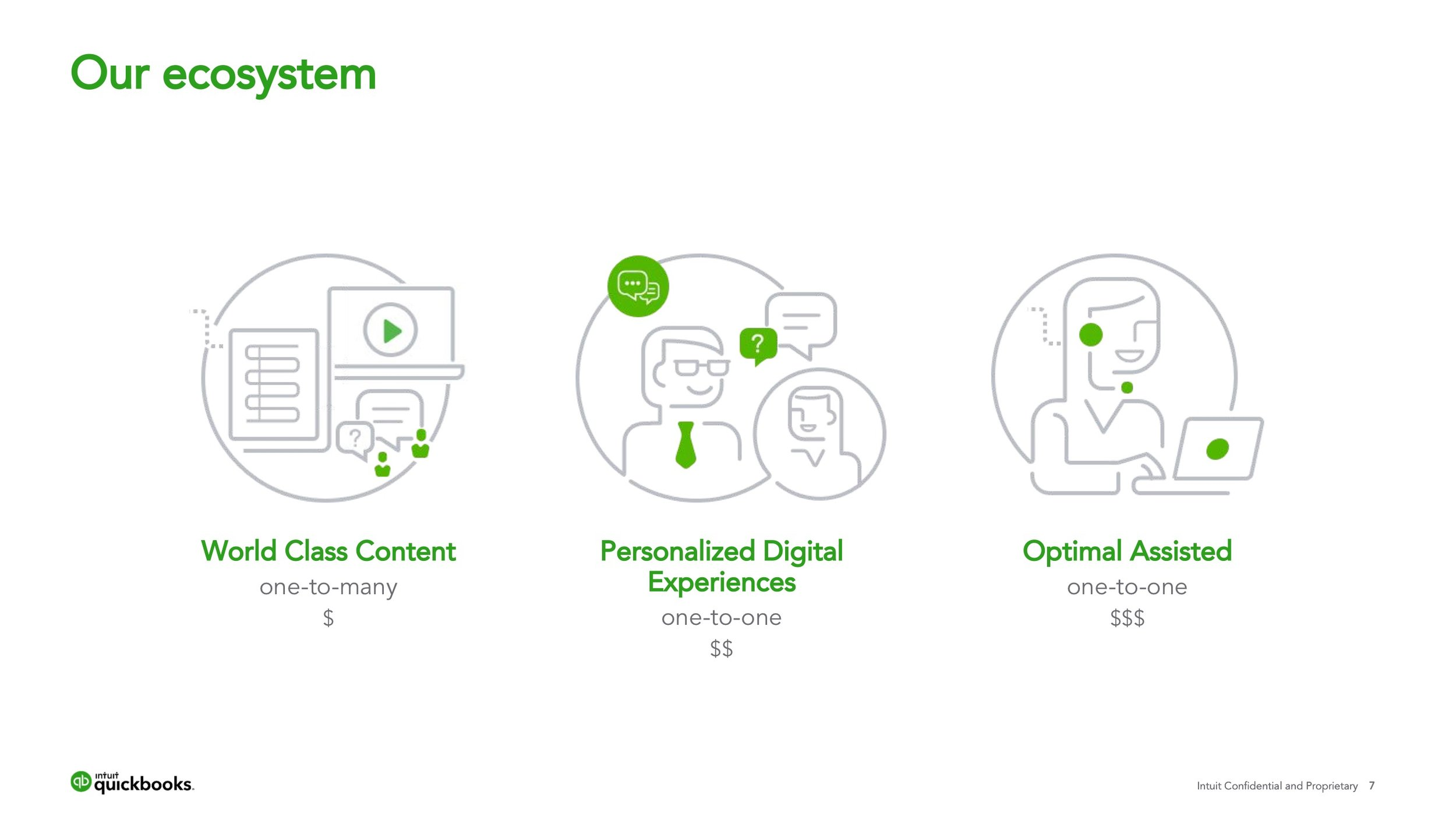 Customer Success_ Ecosystem Design 7.jpeg